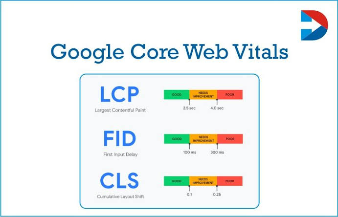 Google: Noindexed Pages Can Impact Core Web Vitals